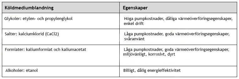 refrigerant+table+3