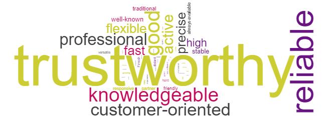 AC_Customer_survey_wordcloud_newsletter