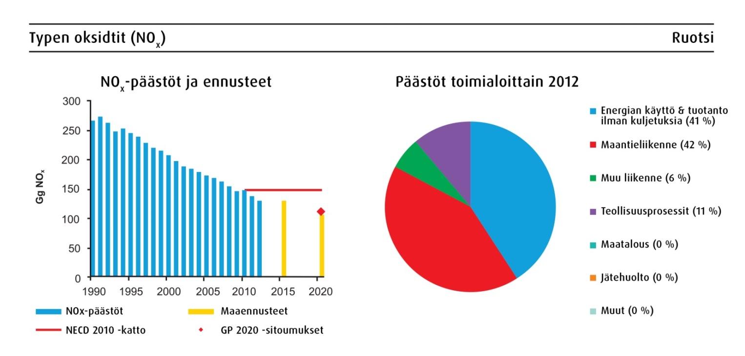 NordiskEnergyArtikkeliFIkuva1
