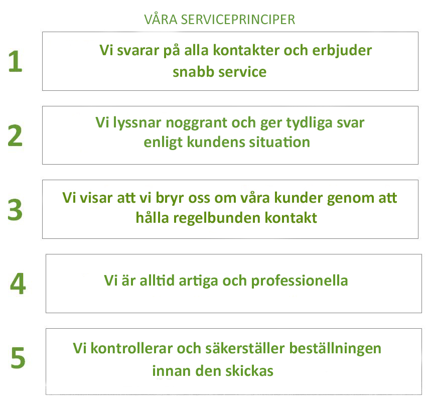 serviceprinciplesFI